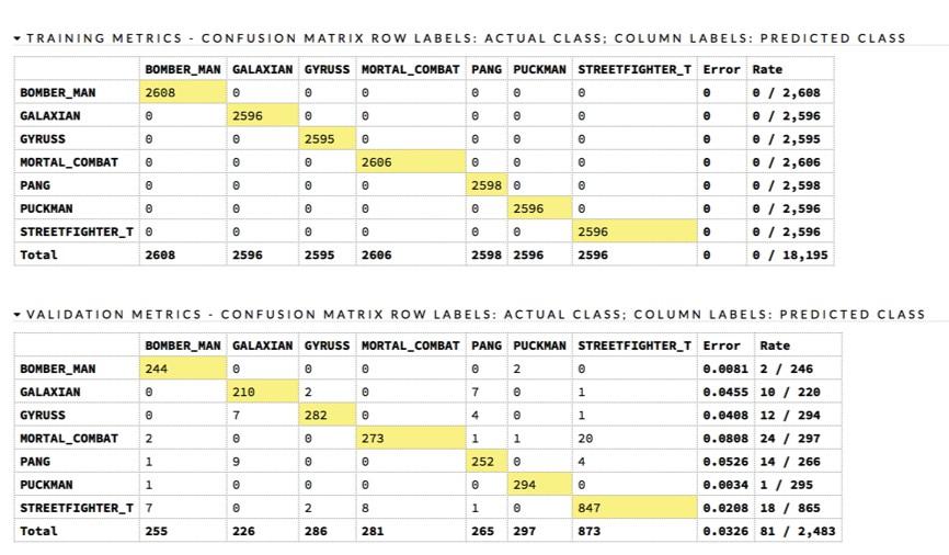 GBM_Training_metrics_data_machine_learning