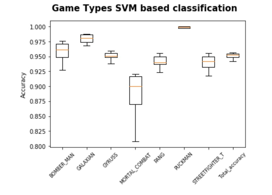 svm_accuracy_data_set
