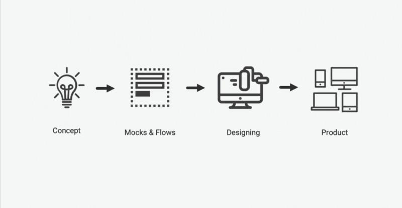 OneDot workflow