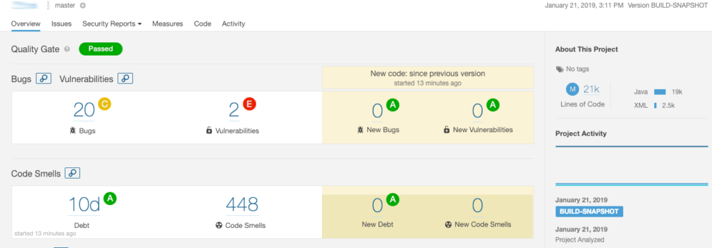 SonarQube continuous code checkup showed that we're on a good roll when it comes to ToThePoint IT development