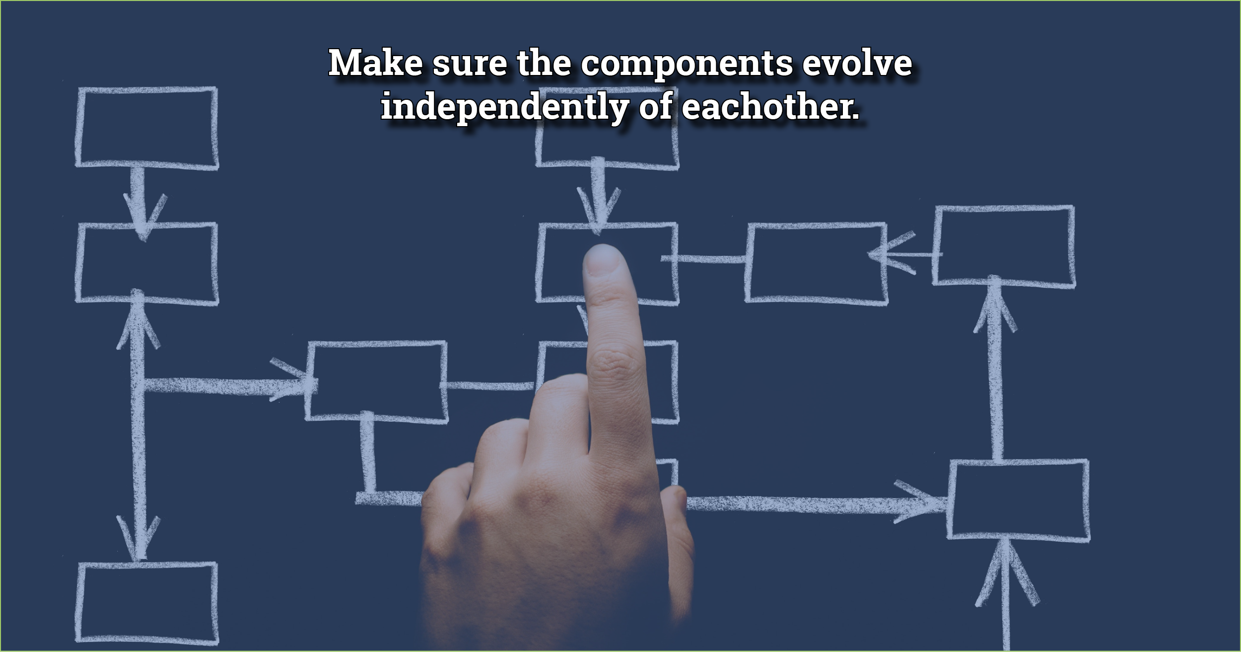 independent components